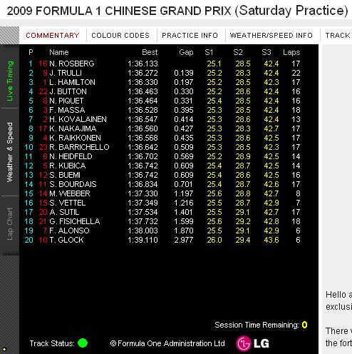 第3戦 中国GP フリー走行3