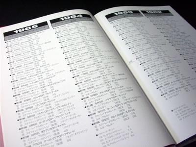 1978~1991までのフェラーリの全GPの記録。