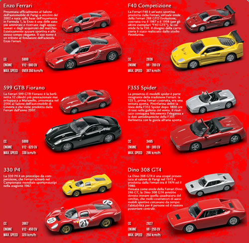 ferrari_micro_cars_lineup_02.jpg