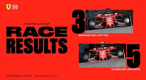 2019_rd4_azerbaijan_gp_race.jpg