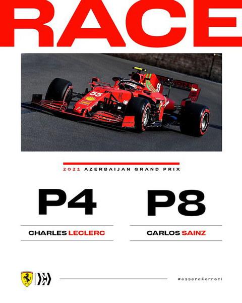2021_rd_06_azerbaijan_gp_race.jpg