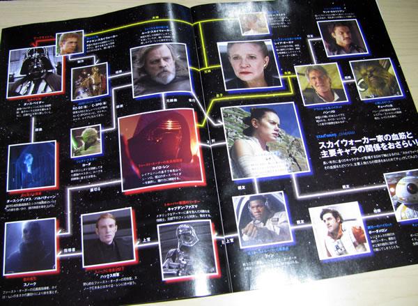 starwars_cineconwalker_201907_04.jpg
