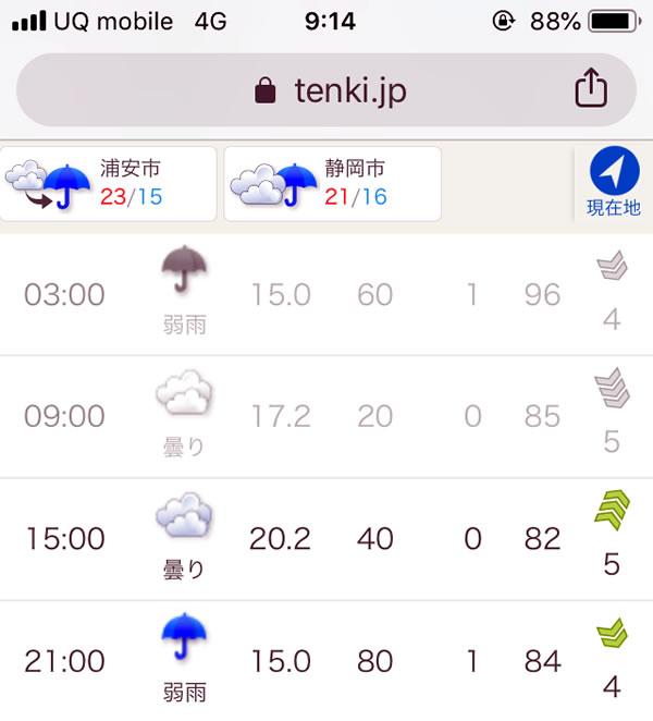 urayasu_tenki.jpg